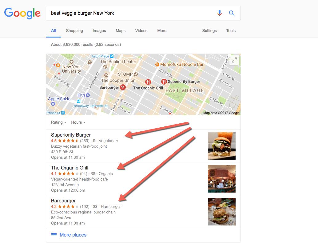 Google Local SEO Map