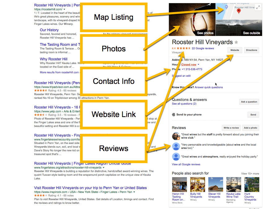 Example of Google Place Results using Rooster Hill Vineyards